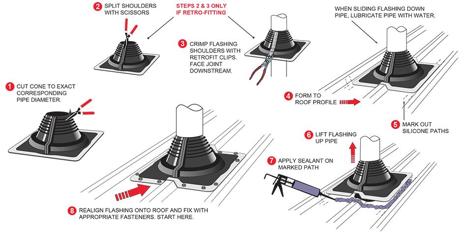 Aquadapt Install Instructions