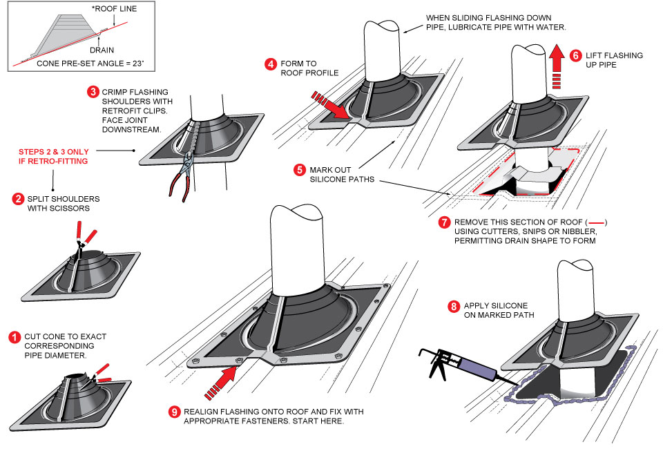Drainer Install Instructions