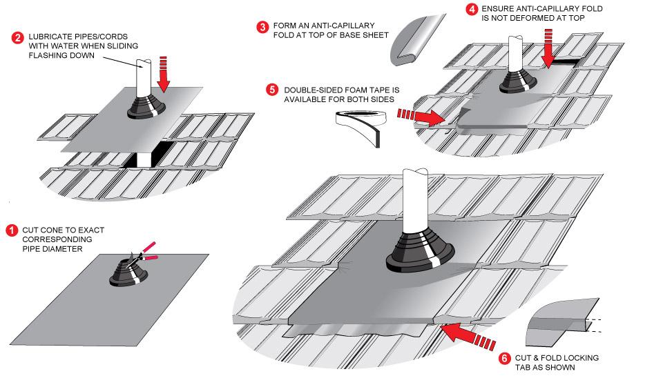 Enviro-Lead Install Instructions