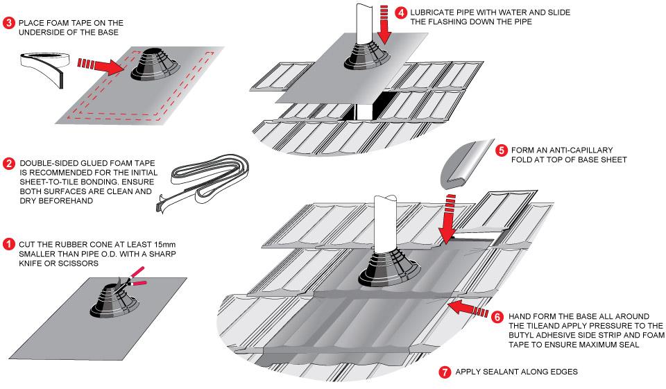 Flexatile Install Instructions